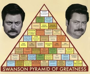 "Behold the ""Swanson Pyramid of Greatness"""